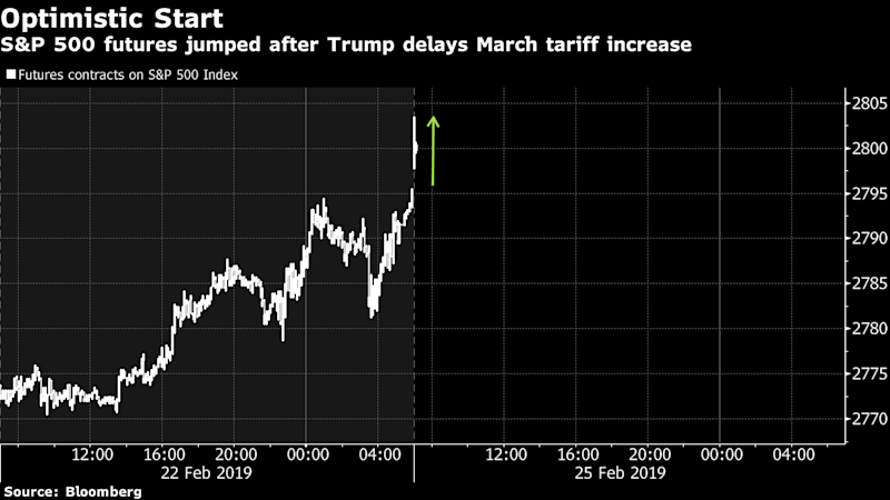 Stocks surge following US decision to postpone China tariff hike