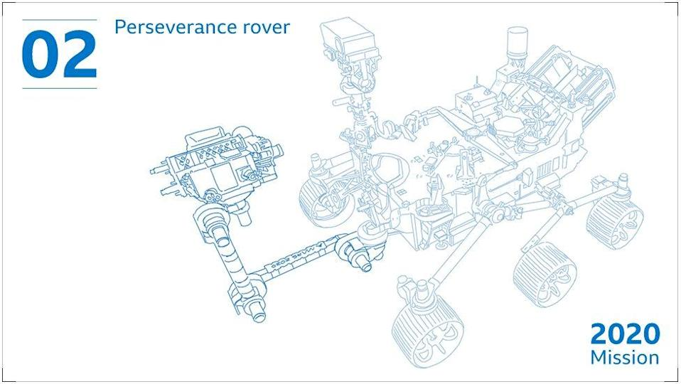 Perseverance - a six-wheeled robotic machine with 23 cameras and a drill - will seek signs of ancient life in a large crater called Jezero. It will collect rock and soil samples that look like they may have been altered by contact with micro-organisms.