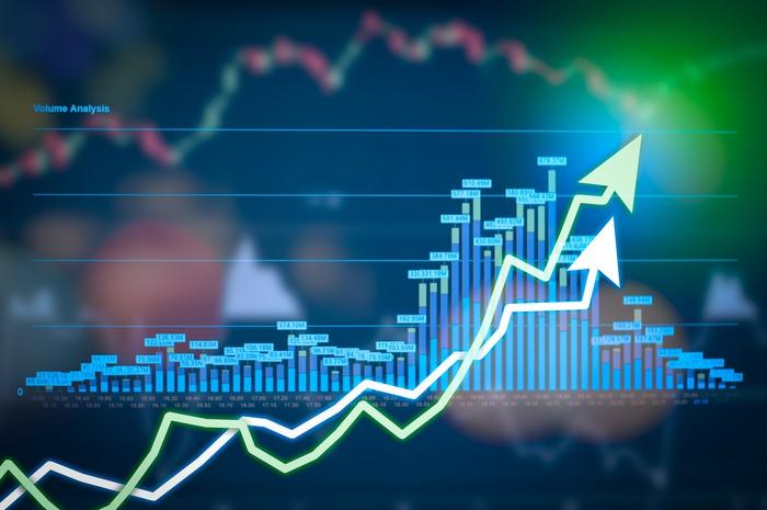 Stock market charts indicating gains with bars and arrows.