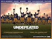"<p>The Manassas Tigers high school football team had spent years turning in losing seasons. Then, coach Bill Courtney came along. This Oscar-winning documentary follows the Tigers, from an economically disadvantaged area of Memphis, as they strive for glory both on and off the gridiron.</p><p><a class=""link rapid-noclick-resp"" href=""https://www.netflix.com/title/70177633"" rel=""nofollow noopener"" target=""_blank"" data-ylk=""slk:STREAM IT HERE"">STREAM IT HERE</a></p><p><a href=""https://www.youtube.com/watch?v=g60h8oRD8QY"" rel=""nofollow noopener"" target=""_blank"" data-ylk=""slk:See the original post on Youtube"" class=""link rapid-noclick-resp"">See the original post on Youtube</a></p>"