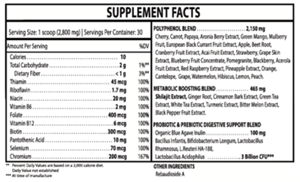 The all-natural Okinawa Flat Belly Tonic ingredients list includes details below.