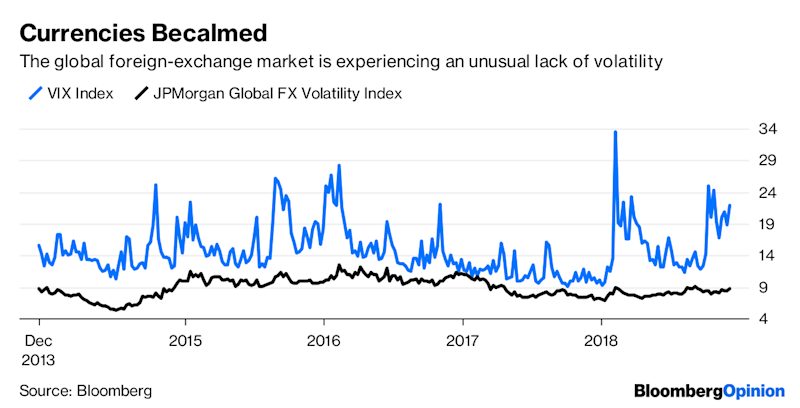 Markets Have No Time for Good Economic News