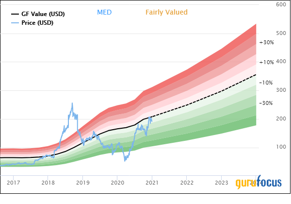 5 Dividend Stocks to Consider for 2021