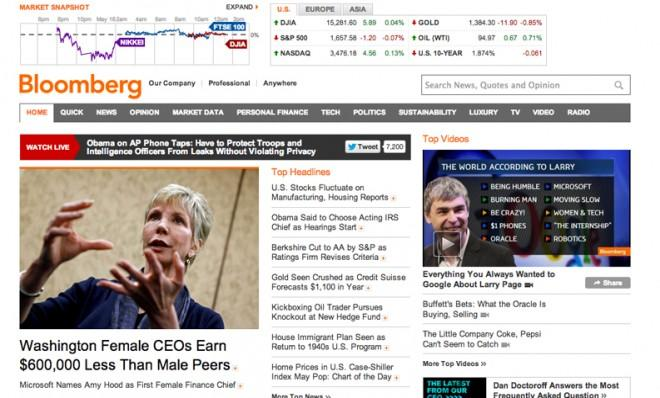 Bloomberg reporters had access to user's login history, helpdesk inquiries, and more.