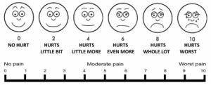 On a scale from 1 to 10 how would you rate your pain?