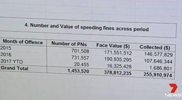 Seven News has obtained exclusive documents that show how drivers are getting away with not paying fines. Photo: 7 News