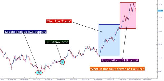 pasetups_jan222013_body_Picture_3.png, Learn Forex: Price Action Setups - January 22, 2013