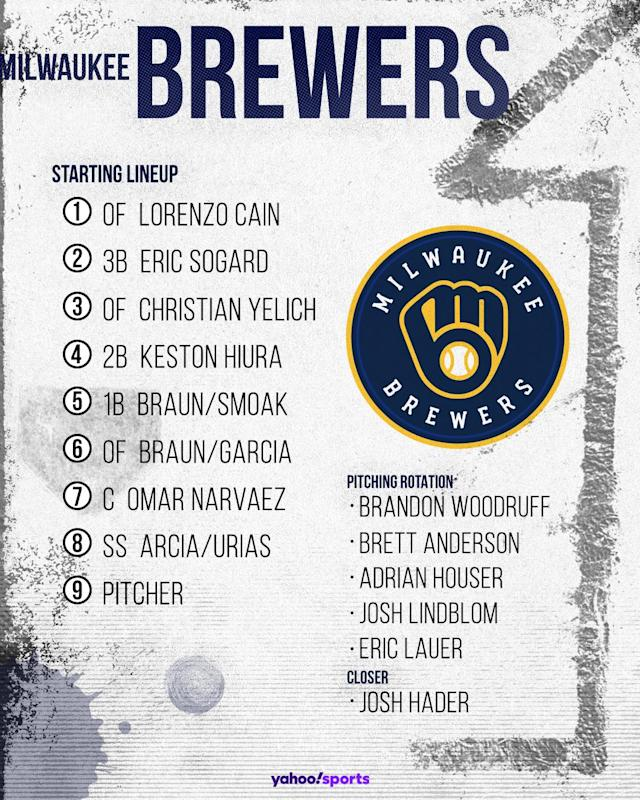 Milwaukee Brewers Projected Lineup. (Photo by Paul Rosales/Yahoo Sports)