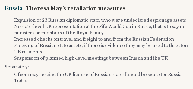 Russia | Theresa May's retaliation measures