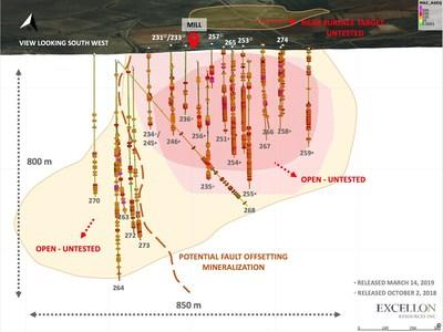 Figure 1 - Evolución Project Exploration Results (CNW Group/Excellon Resources Inc.)