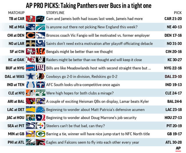 Graphic shows NFL team matchups and predicts the winners in Week 2 action; 3c x 4 1/2 inches; 146 mm x 114 mm;