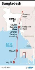 Two dead, hundreds of thousands flee as cyclone batters Bangladesh
