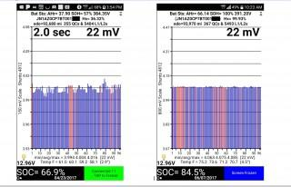 Old and new battery condition, 2011 Nissan Leaf electric car, per Leaf Spy [images: Rick SantAngelo]