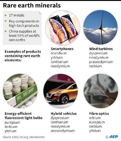 Factfile on rare earth minerals China US trade diplomacy technology mining (AFP Photo/)