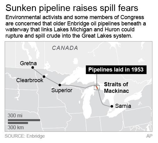 Map locates an older section of oil pipeline sitting between the waterways that link Lakes Michigan and Huron.; 2c x 3 inches; 96.3 mm x 76 mm;