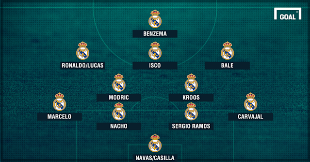 GFX Real Madrid XI