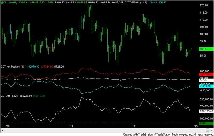 FOREX_Analysis_Yen_Positioning_Now_Most_Extreme_Since_2007_Turn_body_crude.png, FOREX Analysis: Yen Positioning Now Most Extreme Since 2007 Turn
