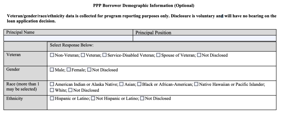 The application for a Paycheck Protection Program loan includes a field for race and ethnicity but the entire section was optional. Source: Small Business Administration