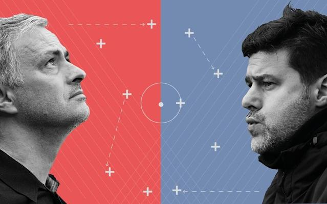 The FA Cup would not have featured highly on the wish-list of either Jose Mourinho or Mauricio Pochettino this season, but their meeting in Saturday's semi-final now feels like a game neither can afford to lose. Mourinho needs it to preserve his reputation and prevent the season being labelled a massive disappointment; Pochettino wants to kill off that lingering concern that, for all his fantastic work, without a trophy he is not yet in the elite. So, where will the game be won and lost? Whoever makes the first mistake loses United's inconsistency is maddening. For that reason, Jose Mourinho will almost certainly treat this match as though United are the underdogs, get them in a compact, rigid defensive shape and look to press at half-way, and in their own half, in order to hit Spurs on the counter-attack. West Brom beat United 1-0 doing exactly this, with a game-plan straight out of the Mourinho manual. In a 4-4-1-1 shape on paper and 4-5-1 in defensive phases, West Brom denied United space in the attacking third of the pitch and forced Mourinho's team to aimlessly move the ball sideways without ever really being tested. The deep defensive line meant that any pace United had couldn't be utilised in behind, which is why Mourinho opted to play Juan Mata on the right, in the hope the Spaniard could create with the ball at his feet as he faced the walls of defenders in his way. As it was, every single United player - except for perhaps Nemanja Matic, Romelu Lukaku and Antonio Valencia - had a nightmare, playing with all the conviction of a particularly bad Hollyoaks actor. Without momentum, drive and purpose to United's passing, West Brom were able to easily absorb their attacks and ping long balls into the channels for Jay Rodriguez and Salomon Rondon to chase. For these two, read Lukaku and Marcus Rashford against Spurs. The possession stats will read similarly, too. This was Spurs (away) against Brighton (home) in their 1-1 draw on Tuesday: Brighton vs Spurs And this was Spurs against United from their match at Wembley in January: Spurs vs Man Utd Spurs will not sit as deep as Brighton did on Tuesday but will be wary of the threat United's counter-attacking play poses. United will essentially resemble a much more expensive (and therefore better?) version of West Brom: the (new) United Way. The fact that neither team can afford a defensive mistake is underlined by the fact that these two teams are the best when it comes to defending leads: they have both dropped just four points from winning positions, the joint-best record in the top flight. Points dropped from winning positions Avoid falling into traps Pochettino likes his team to win the ball higher up the pitch than Mourinho by setting traps at halfway and pouncing on a loose pass or slack control. If the attacking team gets past, or near, the halfway line, they tend to be fouled immediately. Mousa Dembele is particularly devious. Fouls conceded per game Both teams will be tentative and acutely aware that one mistake either side of the halfway line can be ruthlessly punished. Spurs' safety net is stopping the counter-attack at source, United's is having bodies between the mistake and the penalty area. Free up Christian Eriksen Most of the chances Spurs create come from Christian Eriksen, and Pochettino has a tendency to mix things up in his forward line during a game in order to get the most out of him. The Dane turns up on the left and right of attack on occasion, though he excels when played just off Harry Kane. The problem is that from an advanced position, defending teams - or good ones, at least - are able to crowd him out and force a quick pass to a teammate. That's why we often see Eriksen dropping deeper into midfield, where he can exert influence on the game and see the picture develop in front of him. From further back he has time to think and his delivery is consistently brilliant. Watch his average position change in this (number 23): Average touch positions (0 min) He's all over the place - an absolute nightmare for a defending team. Mourinho often deploys one player purely to negate the creative influence of an opposition player - the most anti-football thing he does on a regular basis - and could well stick Herrera or Scott McTominay in a midfield three specifically to keep Eriksen out of the game. Attack the full-backs Spurs' width usually comes from the full-backs, as it did in Spurs' 2-0 win in January. This is how the two teams lined up: Spurs (left) Man Utd (right) in Spurs vs Man Utd, January 31st 2018 Erik Lamela was rested against Brighton, suggesting he may start the semi-final in place of Heung-min Son (number seven), but Spurs will most likely do the same thing and look to congest the centre of the pitch in front of United's defence. This is how it looked in practise: The three attacking midfielders congregated in central areas and, helped by Pogba's lack of defensive cover, were able to isolate Matic. This meant they were able to have a bit of fun in the space between United's attacking players and defenders. Eriksen's average position (circled red) is a result of him wandering all over the midfield, sometimes left wing, sometimes right, but he cannot move into these areas without the overlapping run of Kieran Trippier to his right, just like Son needed Ben Davies on the left wing to facilitate his moving inside the pitch. United will very likely look far more sturdy and defensive in this semi-final than they did in the 2-0 defeat, with the intention of drawing Spurs into their attacking shape before winning the ball and hitting passes into space behind the advanced full-backs. Mourinho will set traps and hope Spurs fall into them. A defensive midfield three with Rashford/Sanchez/Martial on the left and Lingard/Rashford on the right would give United the ability to hurt Spurs on the counter-attack. Lukaku will also look for the ball in the channels. The joys of Marouane Fellaini Maroune Fellaini vs Liverpool Credit: REUTERS In that defeat against West Brom, Paul Pogba had a defensive midfielder behind him for cover (Nemanja Matic) and another doing the dogsbody work alongside (Ander Herrera). It is precisely the setup he has said he wants to play in but with a big chance to prove he's worth the effort, he approached the game as though it were a friendly, laughing as he tried to punch the ball into the West Brom net. Pogba was better in the 2-0 win over Bournemouth on Wednesday, and may have earned himself a reprieve for the semi-final. If he is dropped, however, Mourinho has the choice of returning to the 4-2-3-1 he loves so much or getting three utility players in the centre of the pitch in a 4-3-3/4-5-1 to win the midfield battle. Has Jose Mourinho changed tactically since his early managerial days? Scott McTominay could return and be joined by Marouane Fellaini, whose determination and physical presence suits Mourinho's style of play. Furthermore, Fellaini offers the option for United to go long from defence, with the Belgian flicking headers on to Lukaku and the wingers or chesting the ball down and linking play, bypassing the Spurs midfield press. There's another reason this is likely. The centre-backs, particularly Chris Smalling, do not appear to have the ability or confidence to reliably pass out from the back (the main reason Smalling has been dropped from Gareth Southgate's England squad) and against a Spurs team who know how to win the ball, hitting the ball higher up the pitch minimises the risk that United are caught out in their own half. This might not be the prettiest game we ever see but both managers know what's at stake. Like a high pressure game of poker, the outcome of this match will depend much on who gets the better cards during the game. The victor will be whoever plays them at the right time.