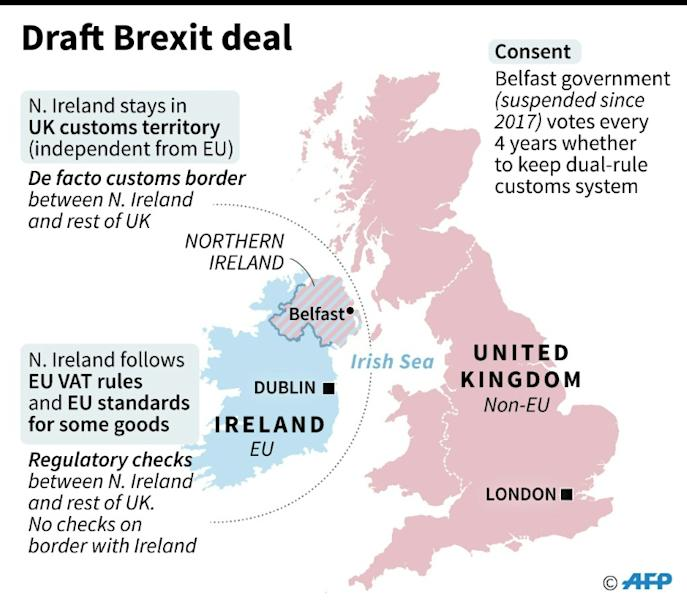 What the draft Brexit deal means for Northern Ireland (AFP Photo/Gillian HANDYSIDE)