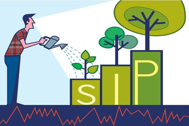 Equity investing, Stock market investment, stock markets, SIP AUM, market volatility, sip calculator, sip investment, sip vs ulip, sip vs mutual funds