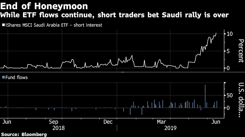 (Bloomberg) -- Saudi Arabian stocks are benefiting from their inclusion in the emerging-market universe. But emerging-market stocks are suffering because of the Saudi presence.The kingdom's May 29 addition to MSCI Inc.'s indexes, a decision in the works for over two years, has sent Riyadh stocks into a bull market and brought record fund inflows. But the euphoria masks the fact that the earnings outlook for Saudi companies is deteriorating faster than for peers and can barely justify the country's record valuations.This blind-alley racing has crashed the case for emerging-market stocks as a whole. With the addition of Saudi companies' poorer estimates, the average profit forecast for the MSCI equity benchmark plummeted on May 29. While that looks ugly on its own, it also makes the gauge's valuation pricier given that the projections are the denominator in the price-estimated earnings ratio.In other words, any value buyer looking at emerging-market-wide exposure would have been put off by the sudden surge in its cost.Even though Saudi Arabia accounts for only 1.5% of the emerging-market universe for now, with a second batch of inclusion slated for August, a majority of the stocks included in the May 29 re-balancing were Saudi. That makes the plunge in estimates mainly a Saudi affair.The impact is even more stark for the Europe, Middle East and Africa region, where Saudi Arabia enjoys a 9.1% weighting. Before the nation's upgrade, analysts had raised earnings projections for the region's companies by 3.3% this year. That turned into a 1.9% drop after the inclusion. Forecasts for the kingdom are down 7.7% in dollar terms.JPMorgan Chase & Co. underscored the worsening fundamentals in Saudi Arabia this week as analysts Naresh Bilandani and Saanil A Jain downgraded some of the country's biggest lenders to underweight and said the risk-reward equation for Saudi banking stocks looked unattractive. Banks account for 47% of the Tadawul All Share Index, which fell 0.7% in Riya
