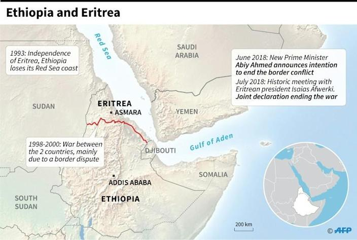 Troubled past: Ethiopia and Eritrea (AFP Photo/)
