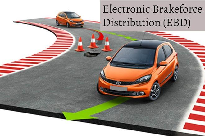 electronic brake force distribution advantages, electronic brake force distribution components
