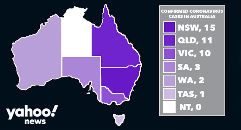 The coronavirus spread in Australia as of 9AM on Wednesday. Source: Yahoo News Australia
