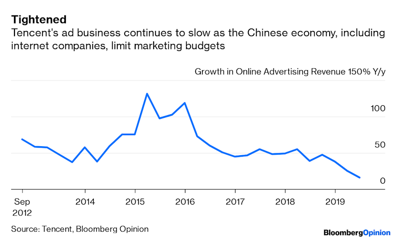 Tencent Gets a Taste of Its Own Marketing Medicine
