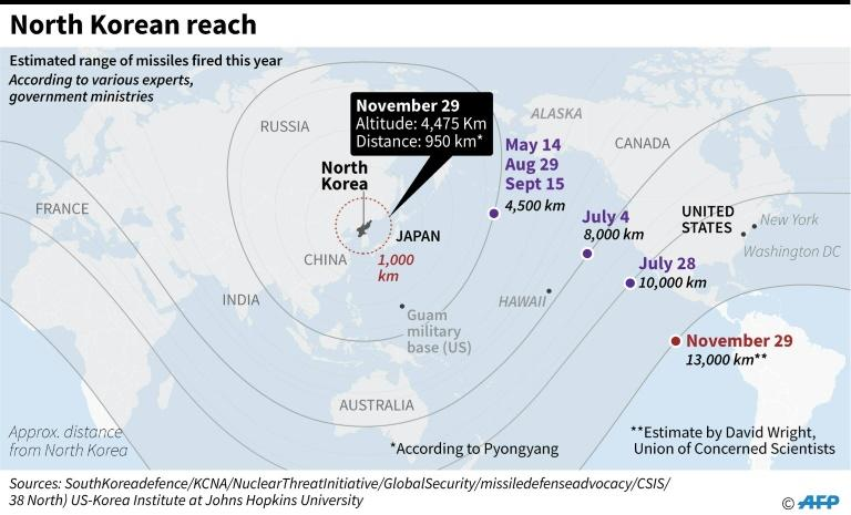 Estimated range of missiles tested by North Korea in 2017