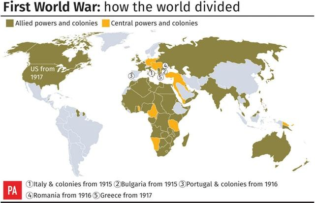 First World War: how the world divided