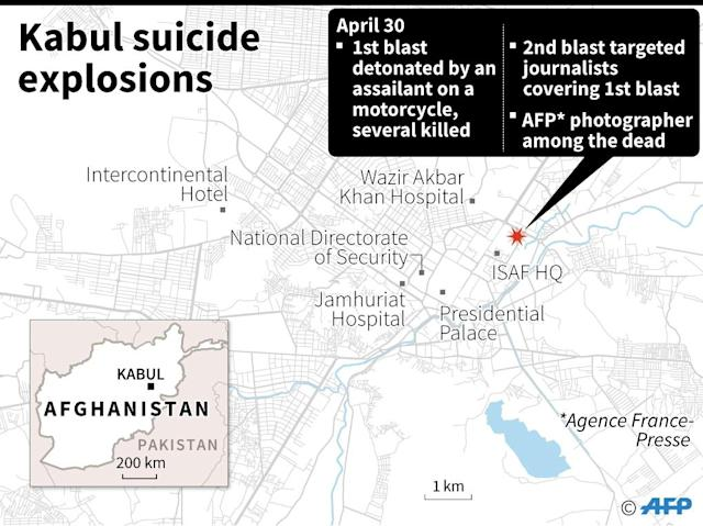 <p>Map of Kabul, Afghanistan, locating a deadly twin suicide blasts (AFP Photo/Gal ROMA) </p>