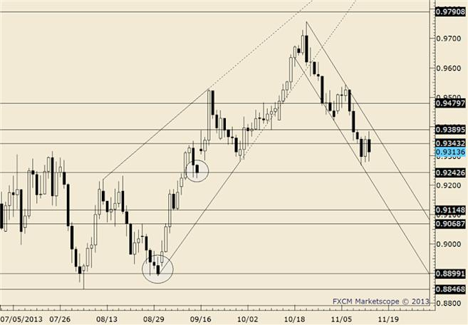 eliottWaves_aud-usd_body_audusd.png, AUD/USD Finally Takes Out .9700