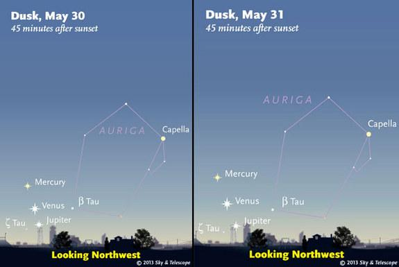 Mercury, Jupiter and Venus appear close together in the sky, May 30-31, 2013.