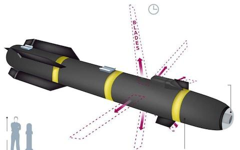 """The Hellfire AGM-114R9X """"ninja"""" missile substitutes the explosive warhead found on standard missiles for a set of six folding sword-like blades, designed to smash through buildings and vehicles with minimal civilian casualties."""