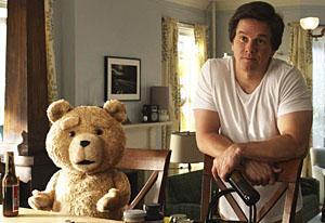 Ted | Photo Credits: Universal Pictures