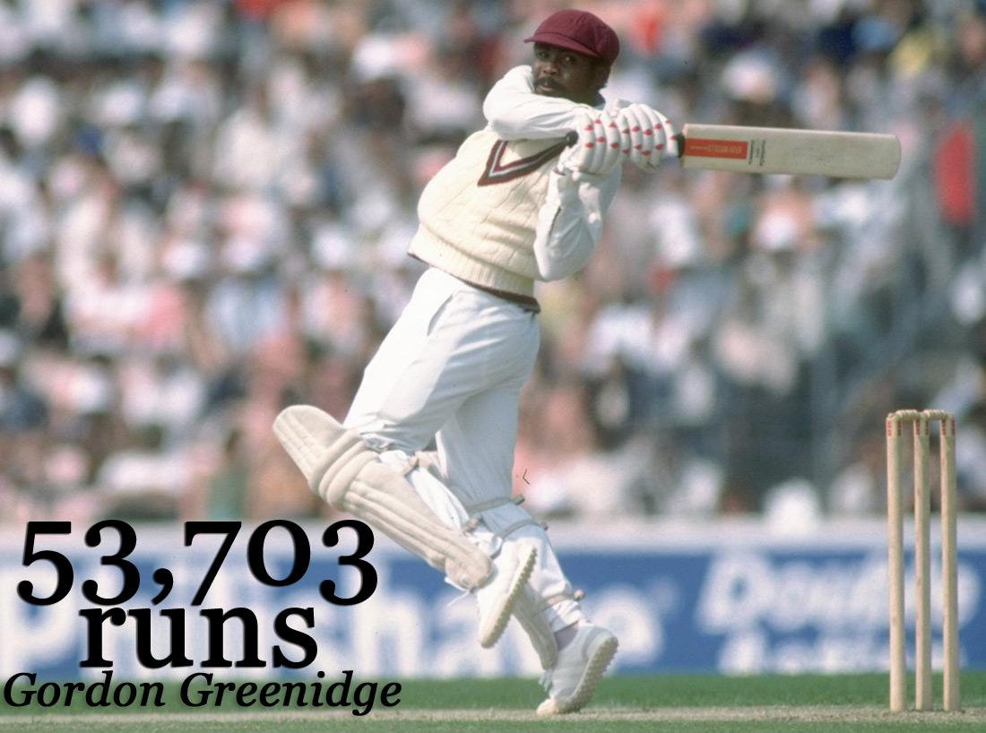 Gordon Greenidge (Scotland, West Indies, Barbados, Hampshire)