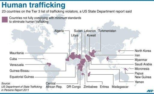 """World map locating the countries on the Tier 3 list of human trafficking violators, according to a US State Department report. Singapore lambasted Washington Tuesday for what it said were numerous """"inaccuracies"""" in a damning human trafficking report, while tentatively welcoming the city-state's removal from a watchlist"""