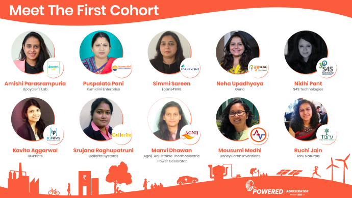 Meet the 10 women entrepreneurs selected for India-based POWERED Accelerator's first cohort