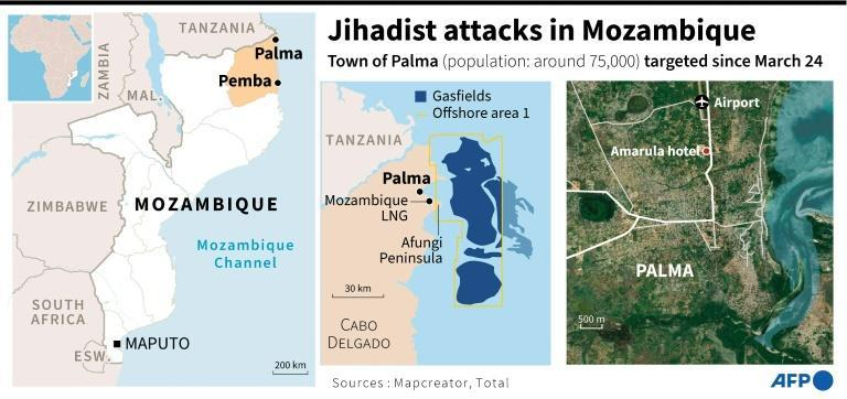 Jihadist attacks in Mozambique