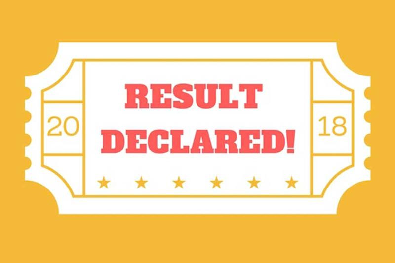JEE Advanced Result 2019 Declared: IIT Roorkee Announces All India Ranks, Answer Keys at jeeadv.ac.in; Links