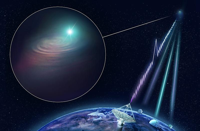 Scientists detect an unexplainable radio signal from outer space that repeatsevery 16 days