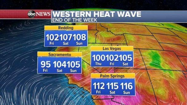 PHOTO: Temperatures will be into the 100s from the Bay Area to Palm Spring, Calif., at the end of the week. (ABC News)