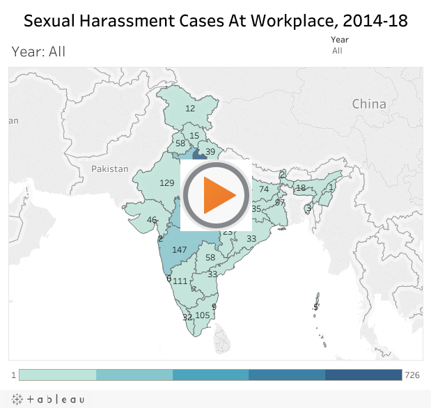 Sexual Harassment Cases At Workplace, 2014-18