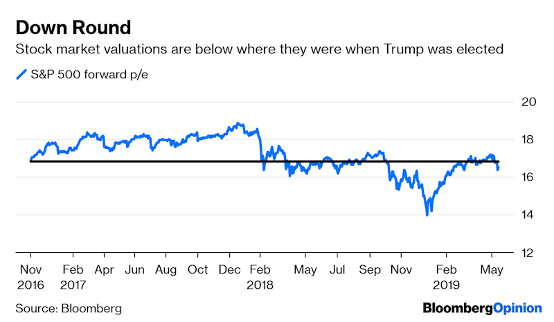 Trump's Trade War Puts Animal Spirits on the Endangered List