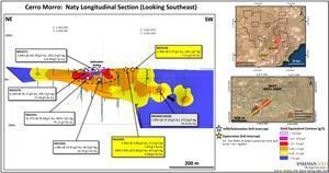 Cerro Moro, Naty Longitudinal Section (Looking Northwest) Highlighting Recent Drilling Results.