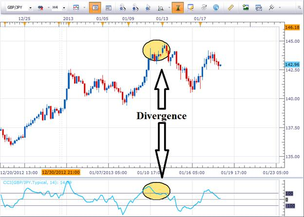 Finding_Entries_in_Extended_GBPJPY_Trend_body_Picture_2.png, Learn Forex: Finding Entries in Extended GBP/JPY Trend