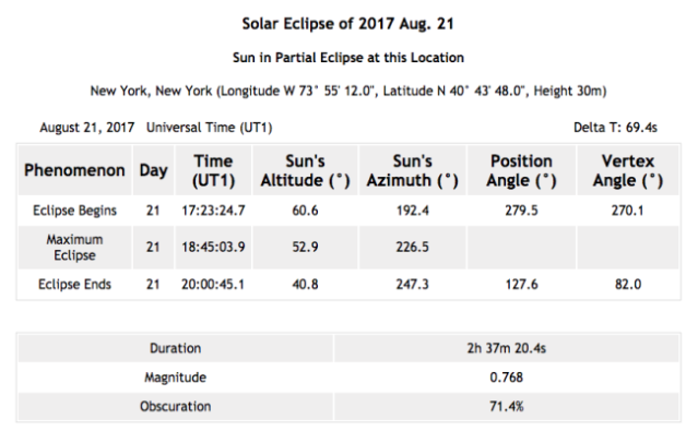solar eclipse calculator