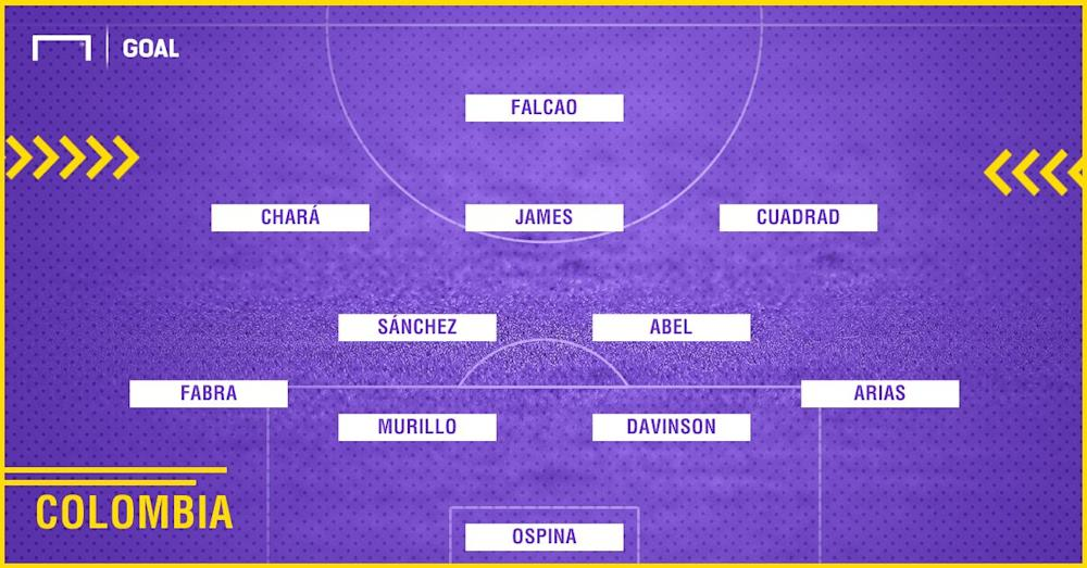 Posible XI Colombia 1